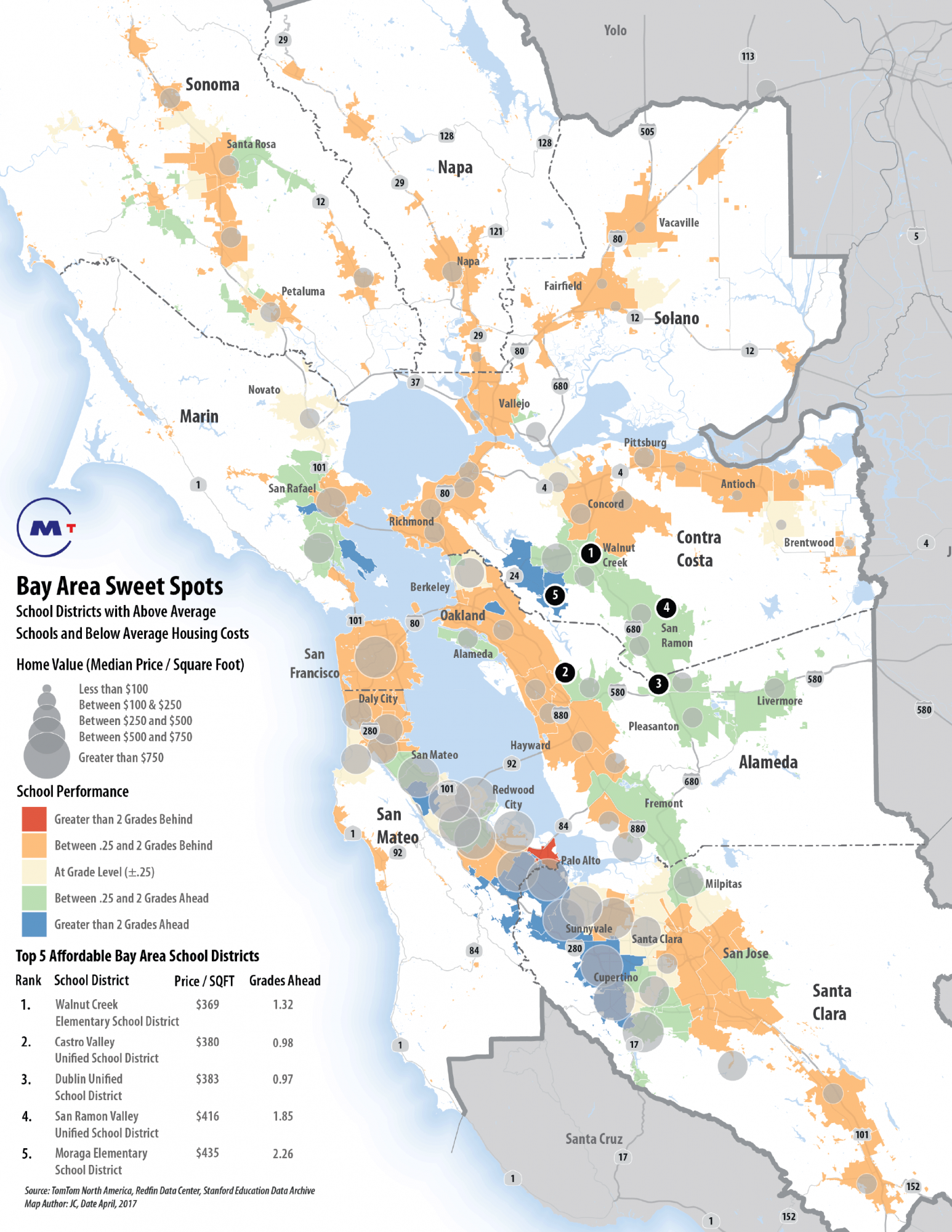 Bay Area Sweet Spots