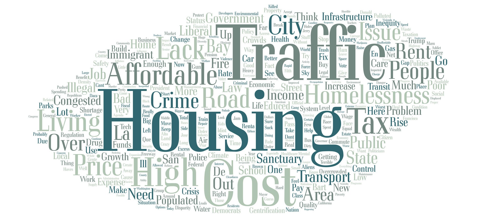 New Poll Shows Strong Support for Housing, Traffic Relief